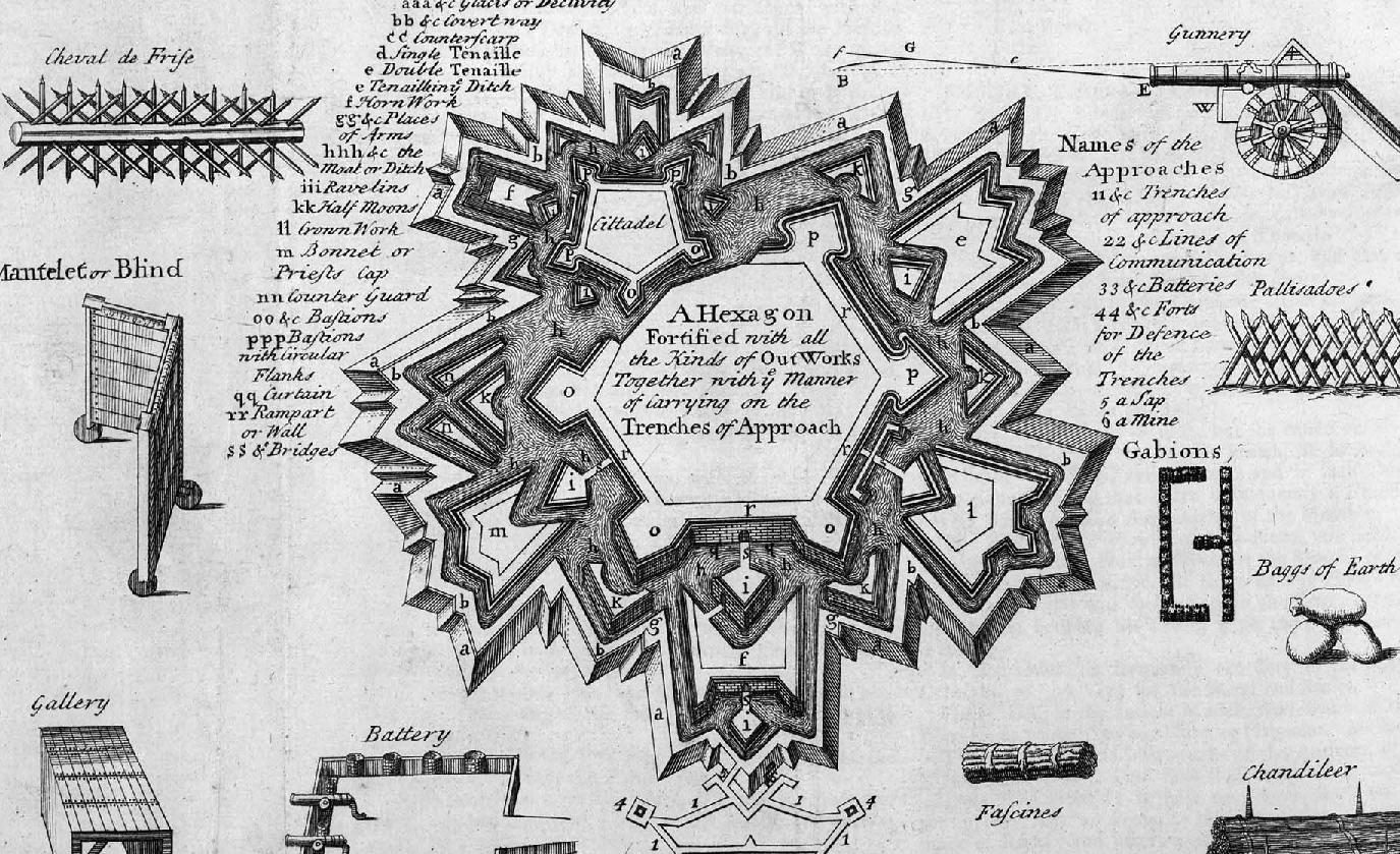 Schéma de fortifications Vauban.